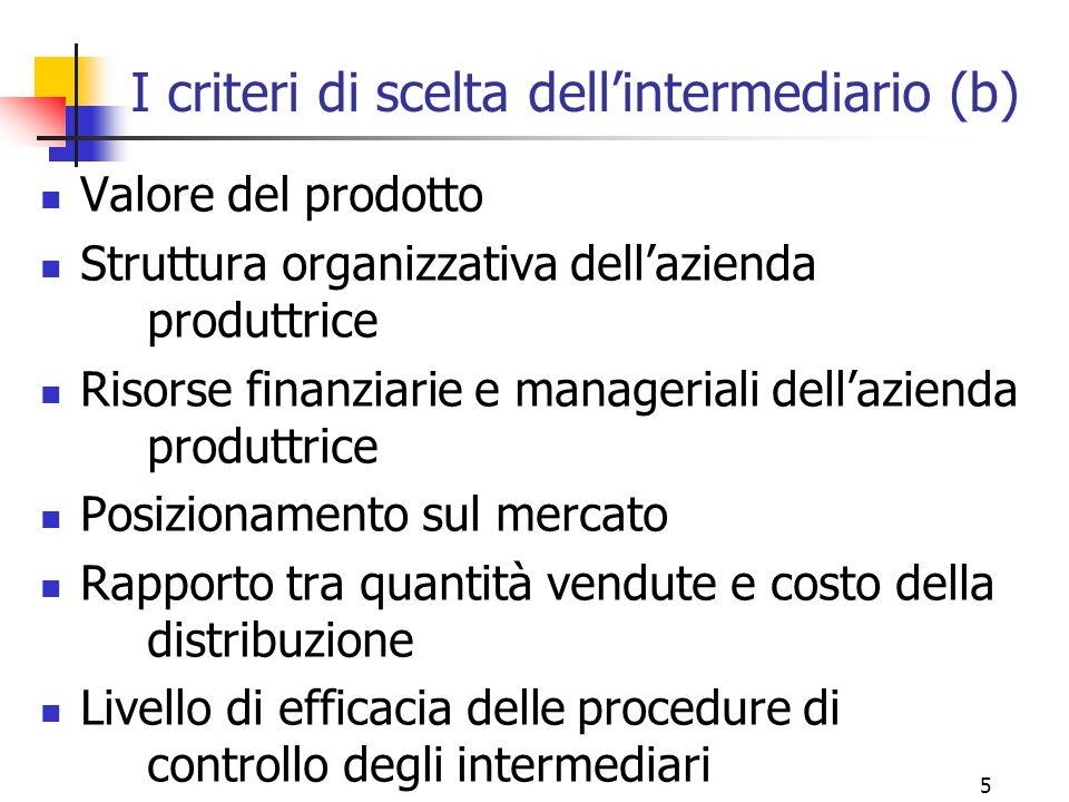 5 I criteri di scelta dell'intermediario (b) Valore del prodotto Struttura organizzativa dell'azienda produttrice Risorse finanziarie e manageriali dell'azienda produttrice Posizionamento sul mercato Rapporto tra quantità vendute e costo della distribuzione Livello di efficacia delle procedure di controllo degli intermediari