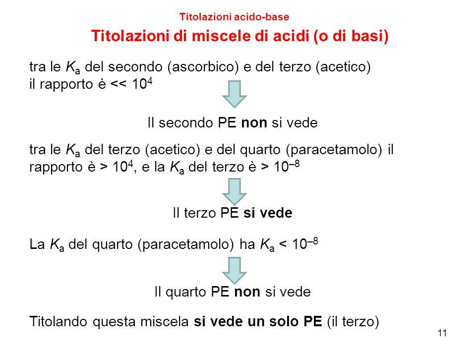 12 Titolazioni acido-base Titolazioni di miscele di acidi (o di basi) Quanti acidi (o basi) in una miscela possono essere tutti visti , al massimo, con una titolazione acido-base.