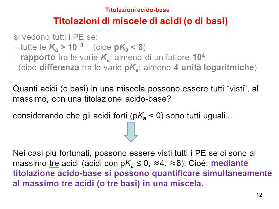 """12 Titolazioni acido-base Titolazioni di miscele di acidi (o di basi) Quanti acidi (o basi) in una miscela possono essere tutti """"visti"""", al massimo, c"""