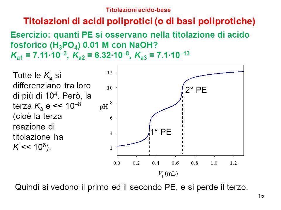 15 Titolazioni acido-base Titolazioni di acidi poliprotici (o di basi poliprotiche) Esercizio: quanti PE si osservano nella titolazione di acido fosfo
