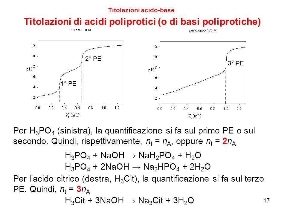 17 Titolazioni acido-base Titolazioni di acidi poliprotici (o di basi poliprotiche) 3° PE Per H 3 PO 4 (sinistra), la quantificazione si fa sul primo