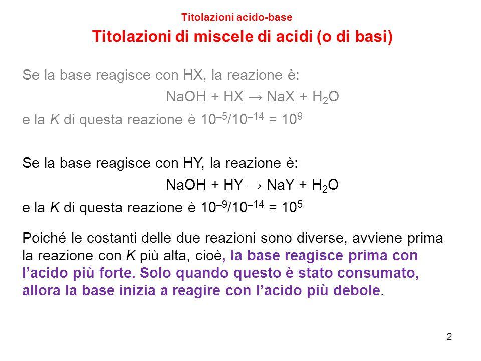 3 Titolazioni acido-base Titolazioni di miscele di acidi (o di basi) Pertanto, quando si inizia ad aggiungere NaOH alla miscela HX + HY, si inizia a consumare HX e a formare X – e poi NaOH + HY → NaY + H 2 O prima NaOH + HX → NaX + H 2 O Quanto vale il pH di una miscela di HX + X – + HY.