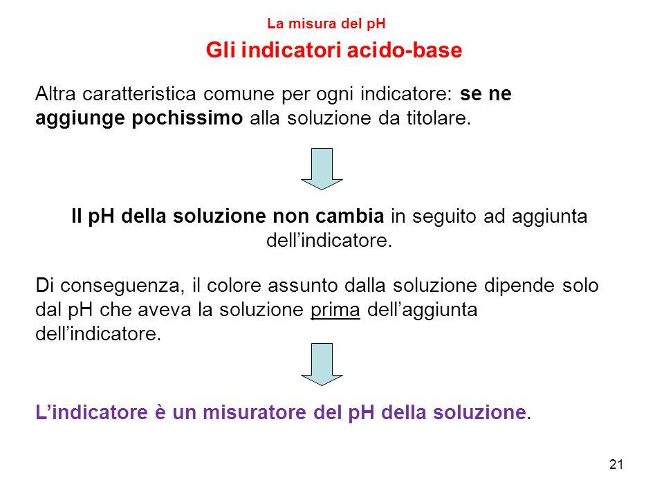 21 La misura del pH Gli indicatori acido-base Altra caratteristica comune per ogni indicatore: se ne aggiunge pochissimo alla soluzione da titolare. I