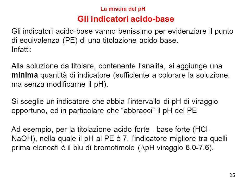 25 La misura del pH Gli indicatori acido-base Gli indicatori acido-base vanno benissimo per evidenziare il punto di equivalenza (PE) di una titolazion