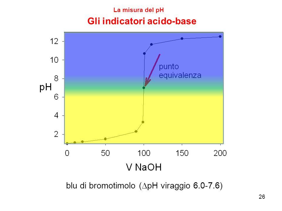 27 La misura del pH Gli indicatori acido-base In realtà, essendo la curva di titolazione molto pendente al PE, anche altri indicatori, aventi pH di viraggio vicini, sono adatti per individuare il PE: infatti l'errore sul volume di titolante V t (necessario al calcolo della concentrazione di analita) è minimo.