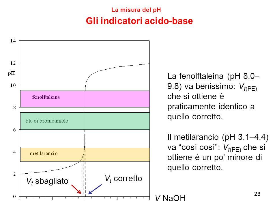 28 La misura del pH Gli indicatori acido-base blu di bromotimolo V NaOH La fenolftaleina (pH 8.0– 9.8) va benissimo: V t(PE) che si ottiene è praticam