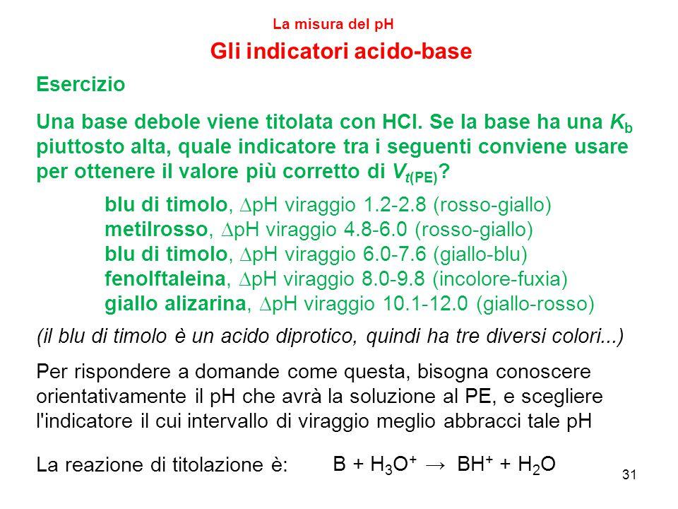 32 La misura del pH Gli indicatori acido-base Al PE, essendo n B = n HCl, la reazione di titolazione avviene con consumo sia di B che di HCl B + H 3 O + → BH + + H 2 O Quindi la soluzione al PE contiene solo BH +, che è un acido debole, ed il cui pH è acido e dipende sia da C BH+ che dalla sua K a Se la base B ha K b piuttosto alta, l acido coniugato BH + è molto debole (K a molto bassa), quindi il pH al PE è poco acido.