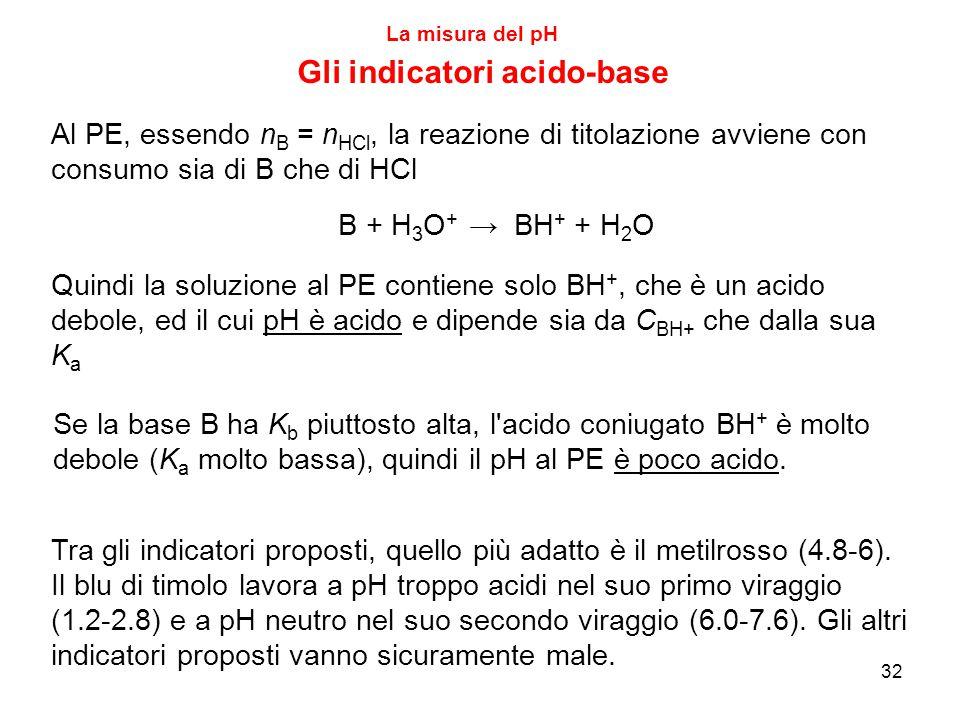 32 La misura del pH Gli indicatori acido-base Al PE, essendo n B = n HCl, la reazione di titolazione avviene con consumo sia di B che di HCl B + H 3 O