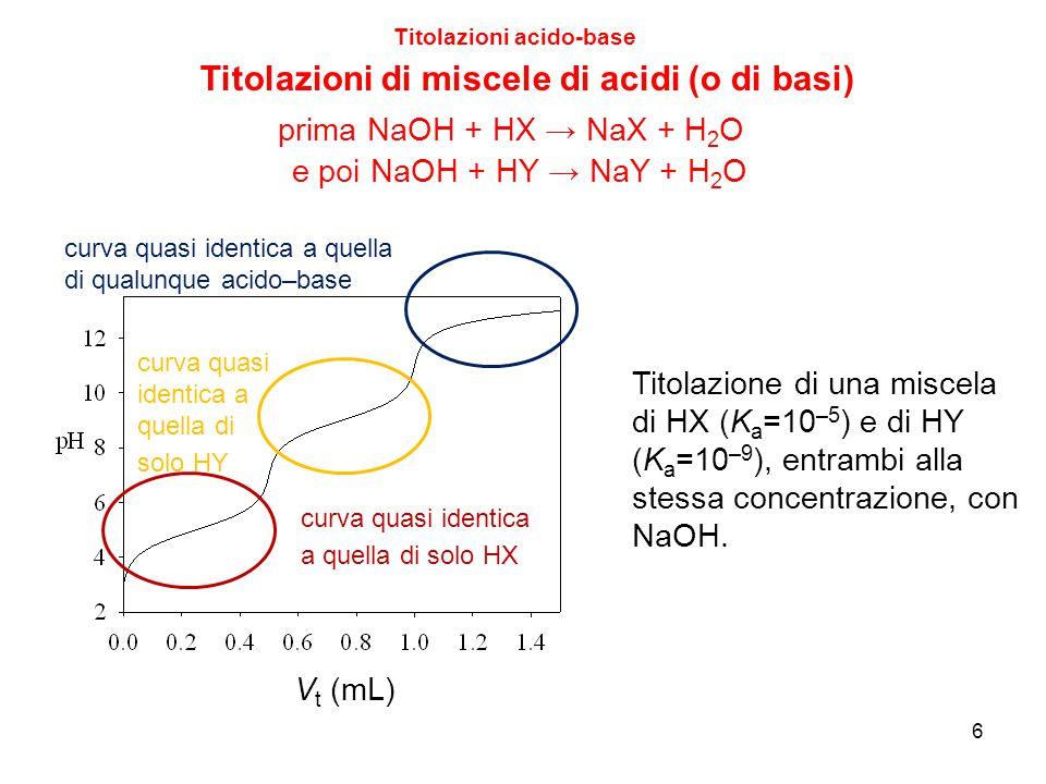 7 Titolazioni acido-base Titolazioni di miscele di acidi (o di basi) L'aspetto analiticamente più importante è che si osservano due salti di pH (due PE): Il primo salto corrisponde al PE dell'acido più forte (HX), cioè si ha quando il titolante aggiunto ha consumato tutto HA: n t = n HX Il secondo salto corrisponde al PE dell'acido più debole (HY), cioè si ha quando il titolante aggiunto ha consumato anche HY: n t = n HX +n HY V t (mL) 1° PE 2° PE e poi NaOH + HY → NaY + H 2 O prima NaOH + HX → NaX + H 2 O