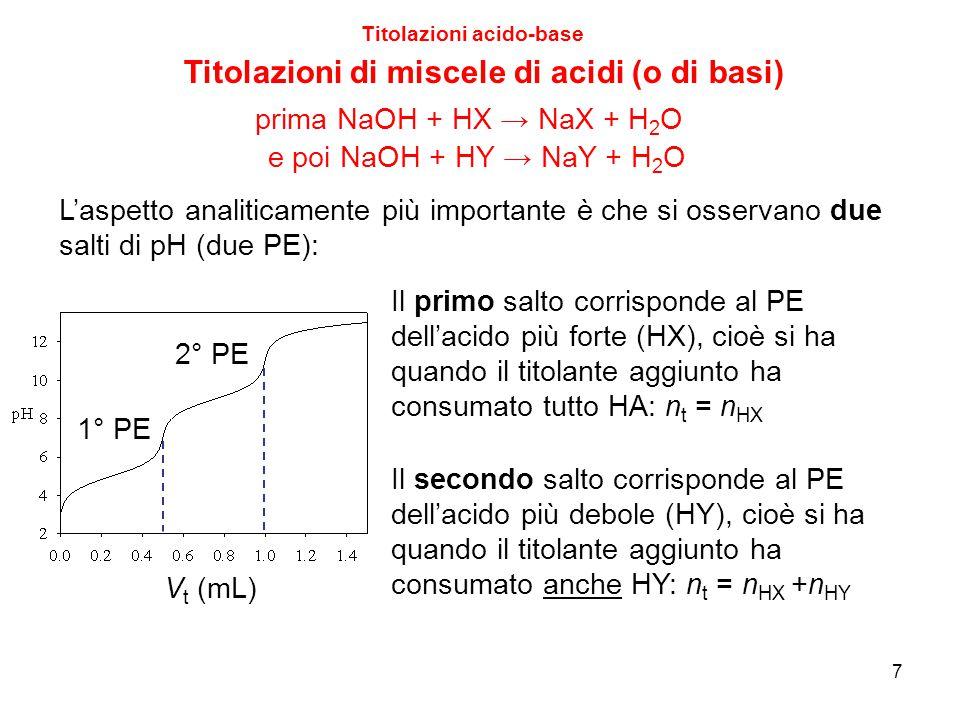8 Titolazioni acido-base Titolazioni di miscele di acidi (o di basi) L'aspetto analiticamente più importante è che si osservano due salti di pH (due PE): Quindi, la titolazione di una miscela di due acidi (o due basi) permette di ottenere i valori di n Analita per entrambi gli acidi (o entrambe le basi).