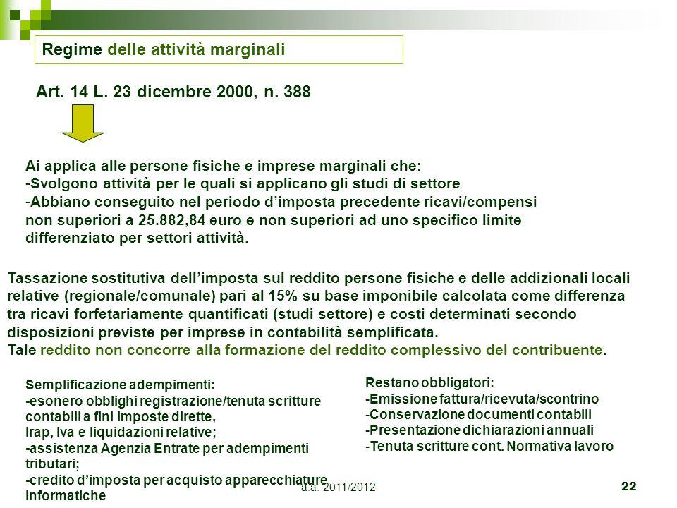 a.a.2011/201223 Regime agevolato per le nuove iniziative imprenditoriali Art.