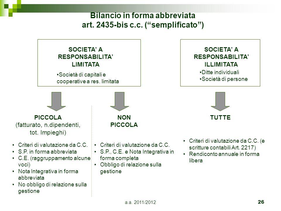 a.a.2011/201227 Quali sono gli organi coinvolti nella redazione ed approvazione del bilancio.