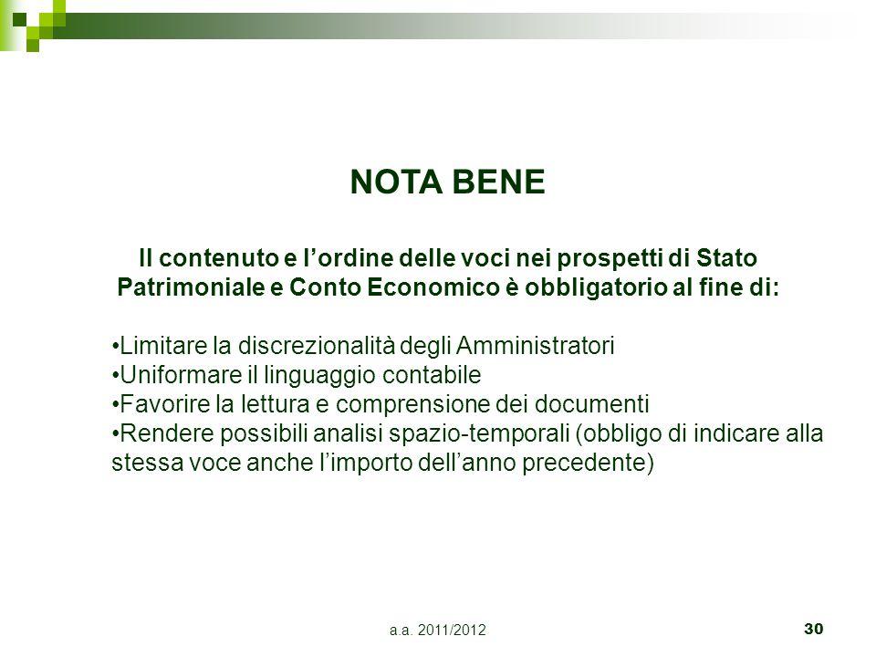 a.a.2011/201231 STATO PATRIMONIALE CONTO ECONOMICO NOTA INTEGRATIVA Art.