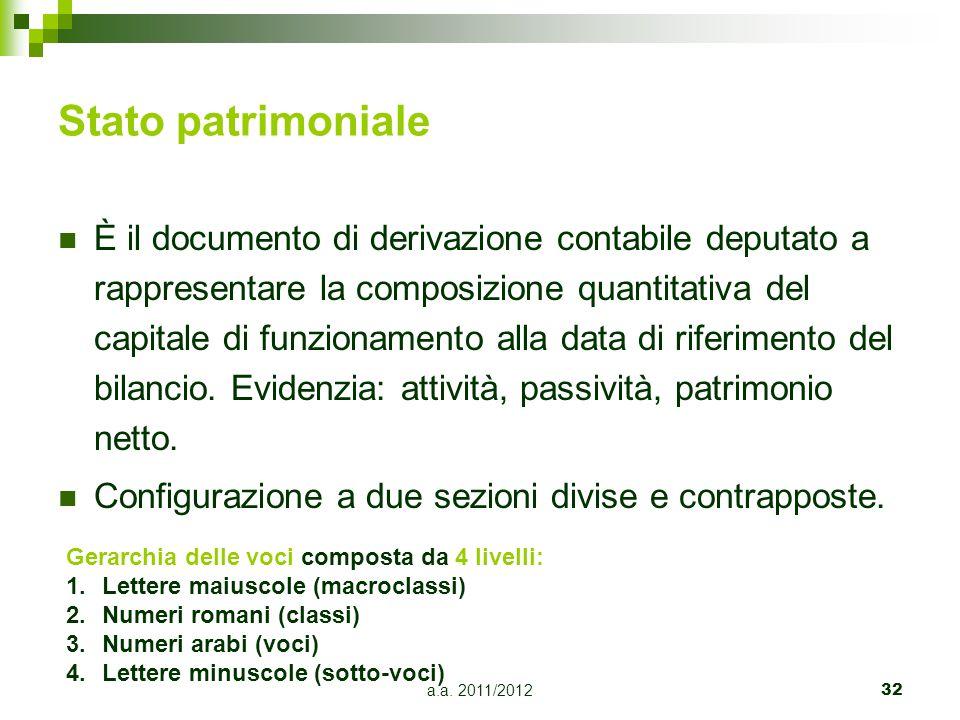 a.a.2011/201233 Stato patrimoniale art.