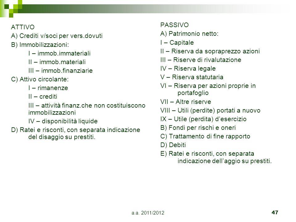 a.a. 2011/201248 Esempio di Stato Patrimoniale Clienti c/impegniMerci da consegnare30