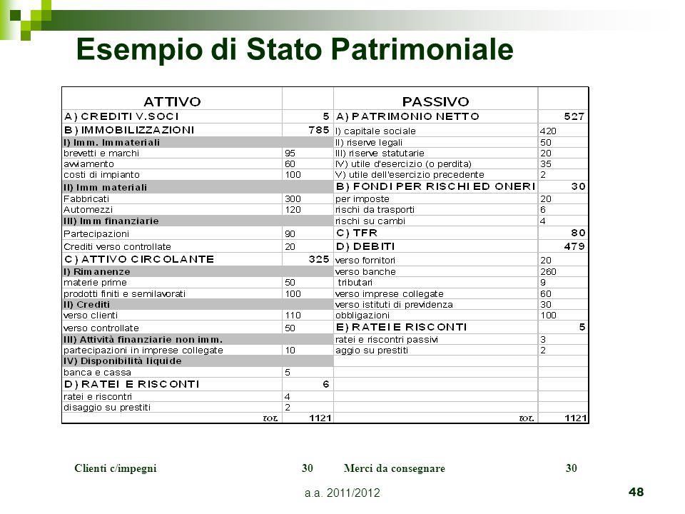 a.a.2011/201249 Conto economico art.