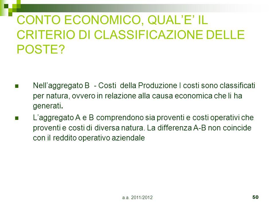 a.a.2011/201251 Conto economico art.