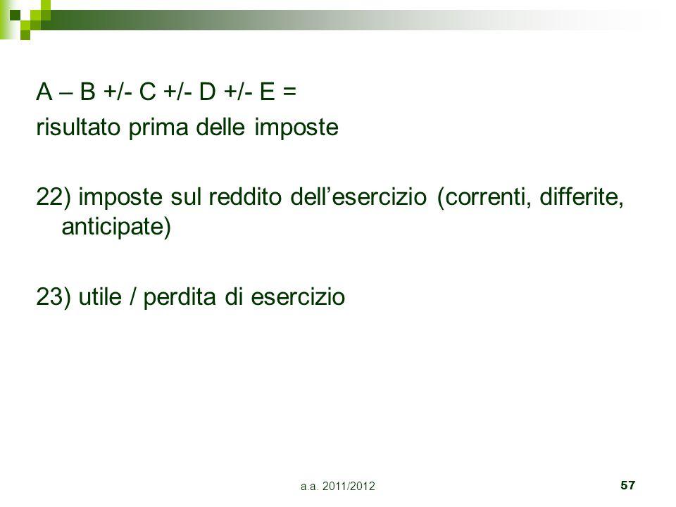 a.a. 2011/201258 Esempio di Conto Economico