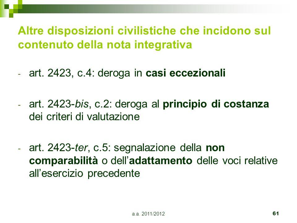 a.a.2011/201262 La relazione sulla gestione (Art.