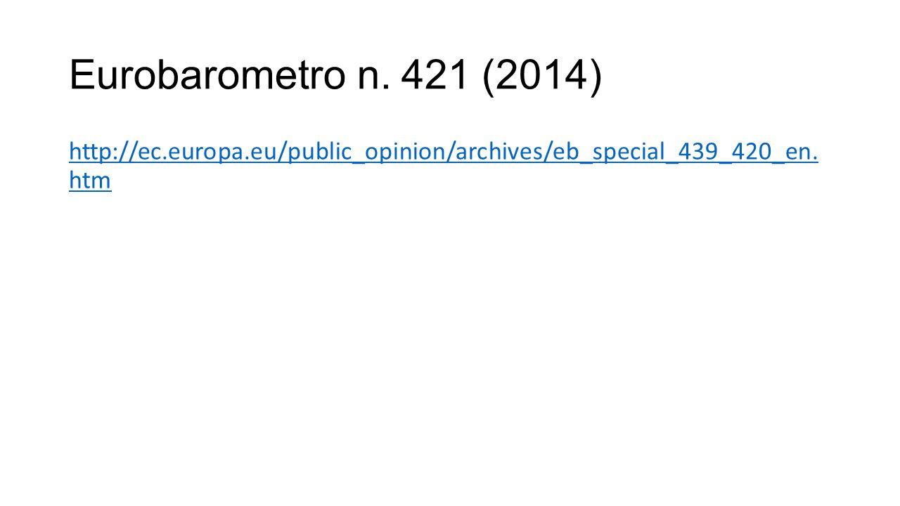 Eurobarometro n. 421 (2014) http://ec.europa.eu/public_opinion/archives/eb_special_439_420_en. htm