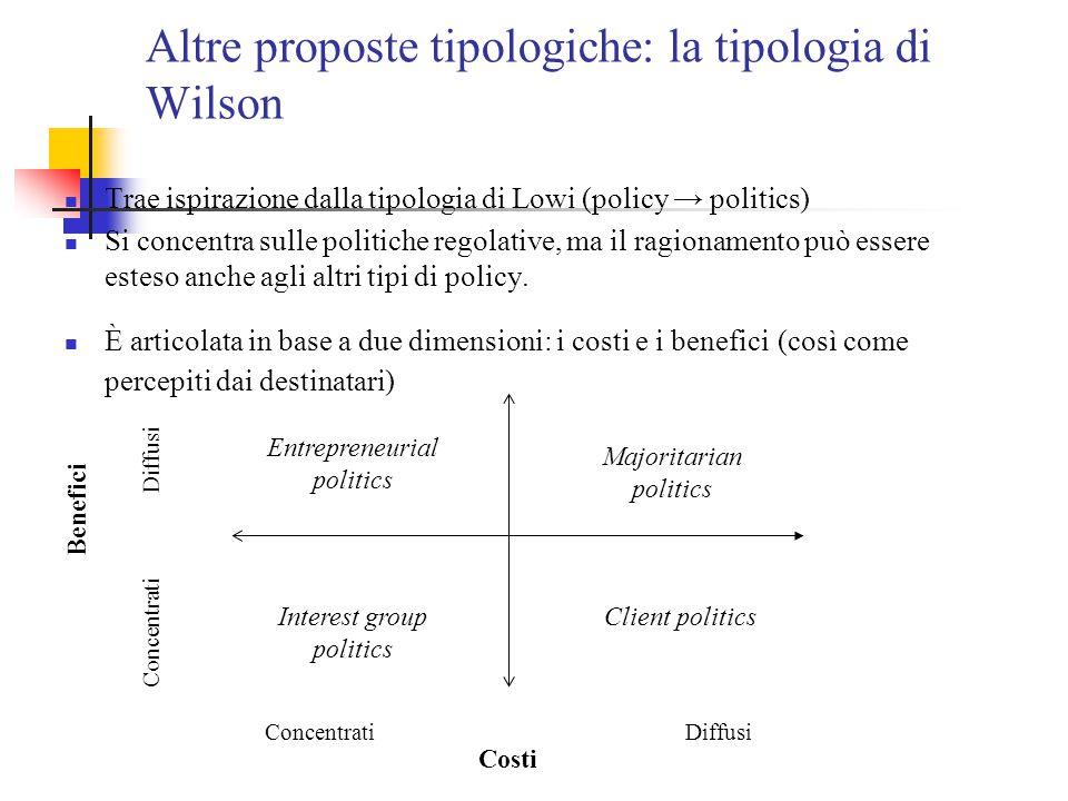 Altre proposte tipologiche: la tipologia di Wilson Trae ispirazione dalla tipologia di Lowi (policy → politics) Si concentra sulle politiche regolativ