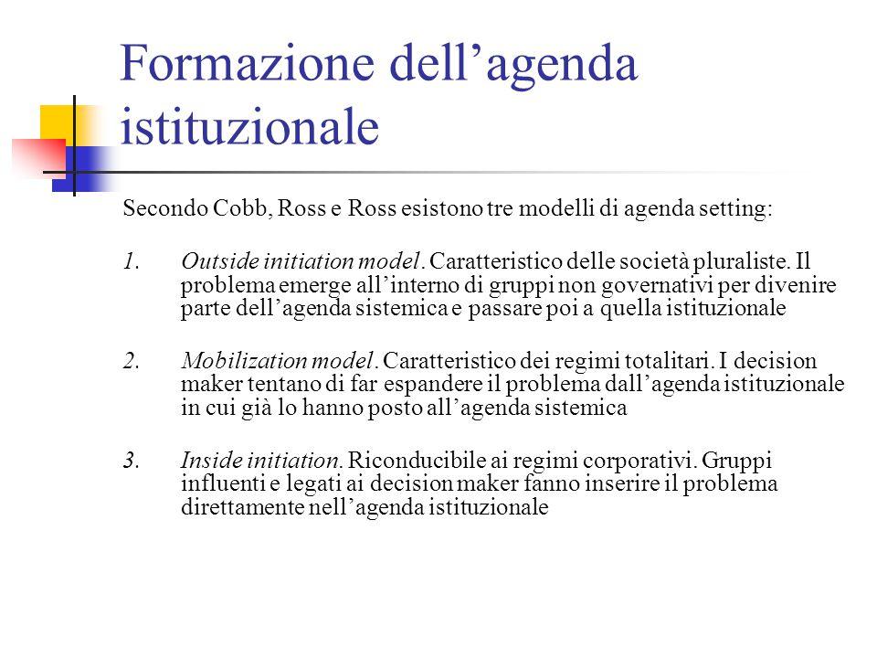Formazione dell'agenda istituzionale Secondo Cobb, Ross e Ross esistono tre modelli di agenda setting: 1.Outside initiation model. Caratteristico dell
