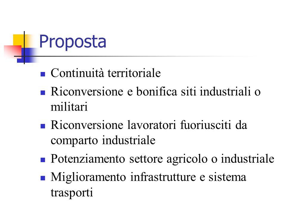 Proposta Continuità territoriale Riconversione e bonifica siti industriali o militari Riconversione lavoratori fuoriusciti da comparto industriale Pot