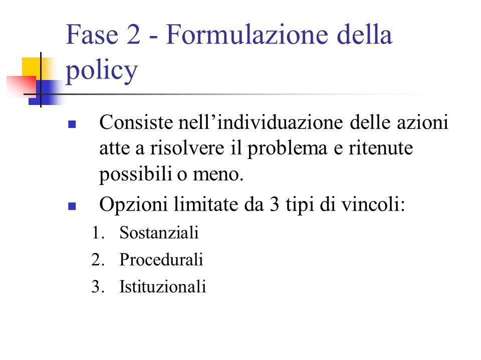 Fase 2 - Formulazione della policy Consiste nell'individuazione delle azioni atte a risolvere il problema e ritenute possibili o meno. Opzioni limitat