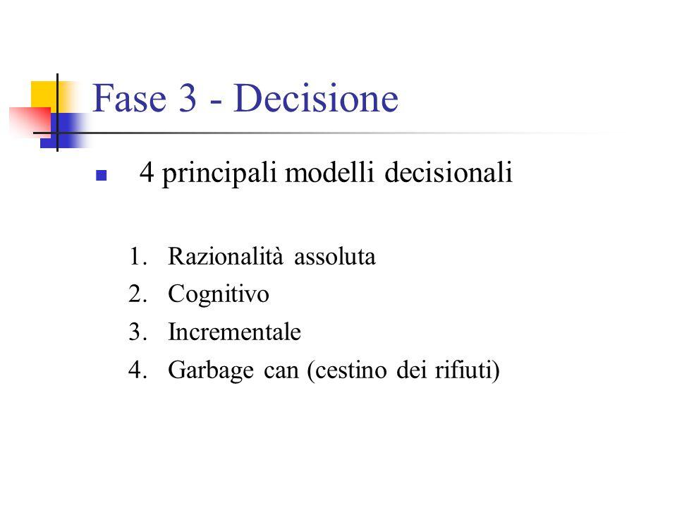 Fase 3 - Decisione 4 principali modelli decisionali 1.Razionalità assoluta 2.Cognitivo 3.Incrementale 4.Garbage can (cestino dei rifiuti)