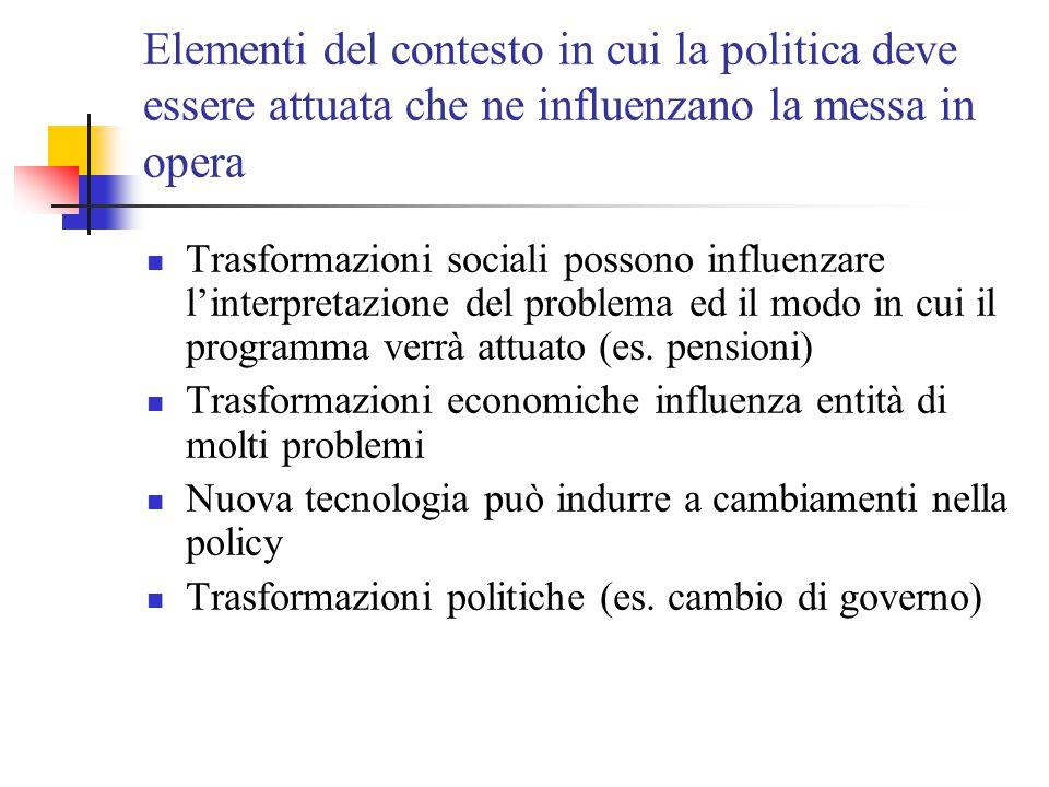 Elementi del contesto in cui la politica deve essere attuata che ne influenzano la messa in opera Trasformazioni sociali possono influenzare l'interpr