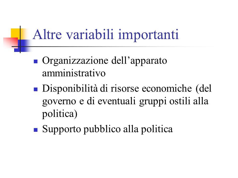 Altre variabili importanti Organizzazione dell'apparato amministrativo Disponibilità di risorse economiche (del governo e di eventuali gruppi ostili a