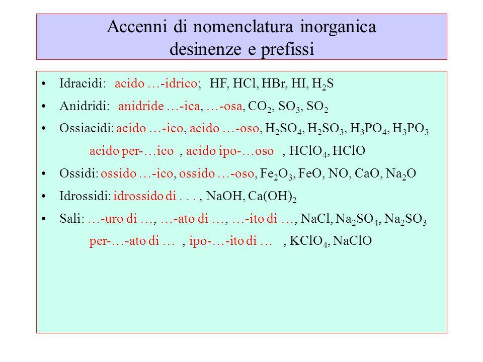 Accenni di nomenclatura inorganica desinenze e prefissi Idracidi: acido …-idrico; HF, HCl, HBr, HI, H 2 S Anidridi: anidride …-ica, …-osa, CO 2, SO 3,