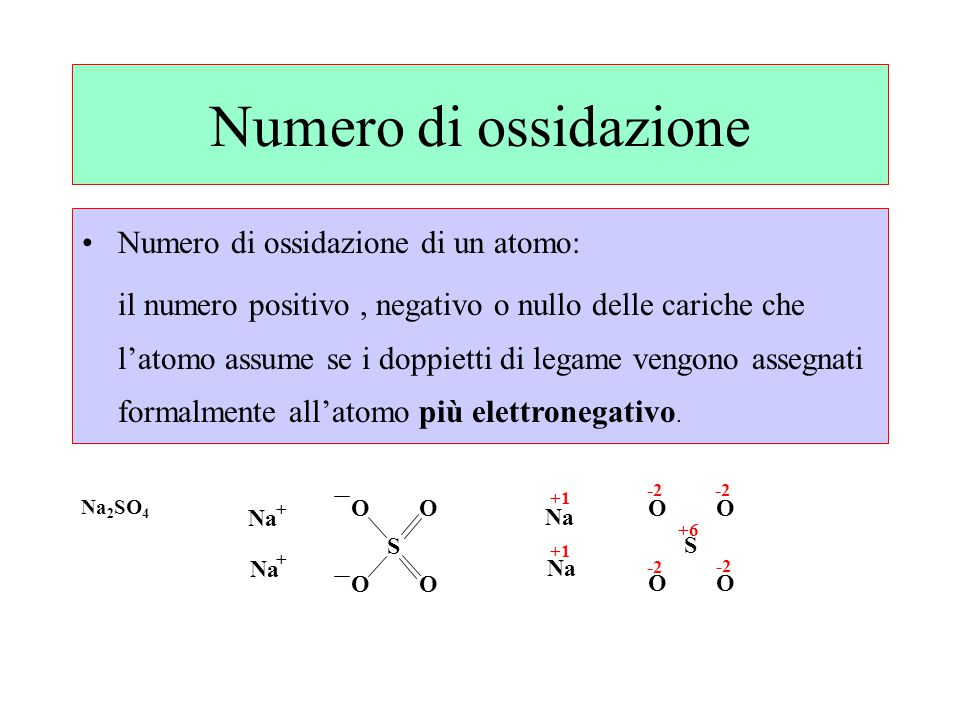 Numero di ossidazione Numero di ossidazione di un atomo: il numero positivo, negativo o nullo delle cariche che l'atomo assume se i doppietti di legam
