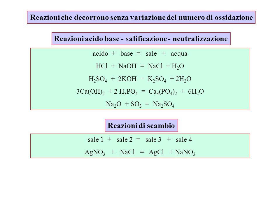 Reazioni che decorrono senza variazione del numero di ossidazione acido + base = sale + acqua HCl + NaOH = NaCl + H 2 O H 2 SO 4 + 2KOH = K 2 SO 4 + 2