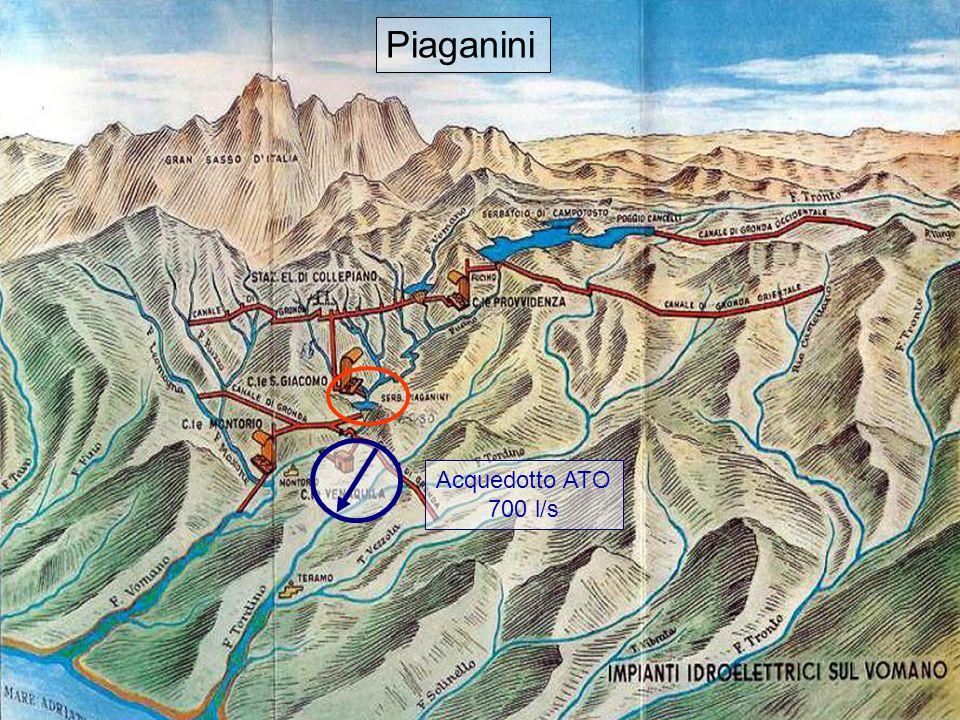 15 Ruzzo Acquedotto ATO 700 l/s Piaganini