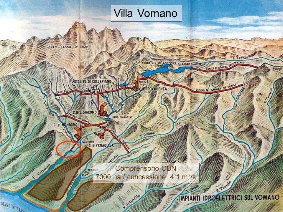 18 Villa Vomano: CBN Comprensorio CBN 7000 ha / concessione 4.1 m 3 /s Villa Vomano