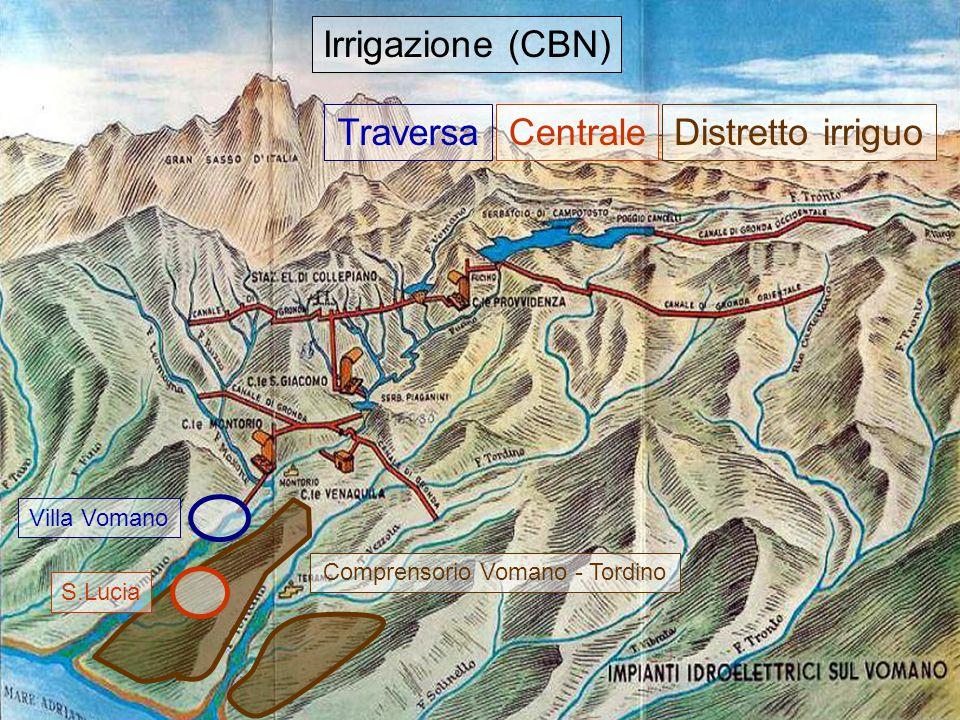 21 Irrigazione Vomano Villa Vomano Irrigazione (CBN) TraversaCentraleDistretto irriguo Comprensorio Vomano - Tordino S.Lucia