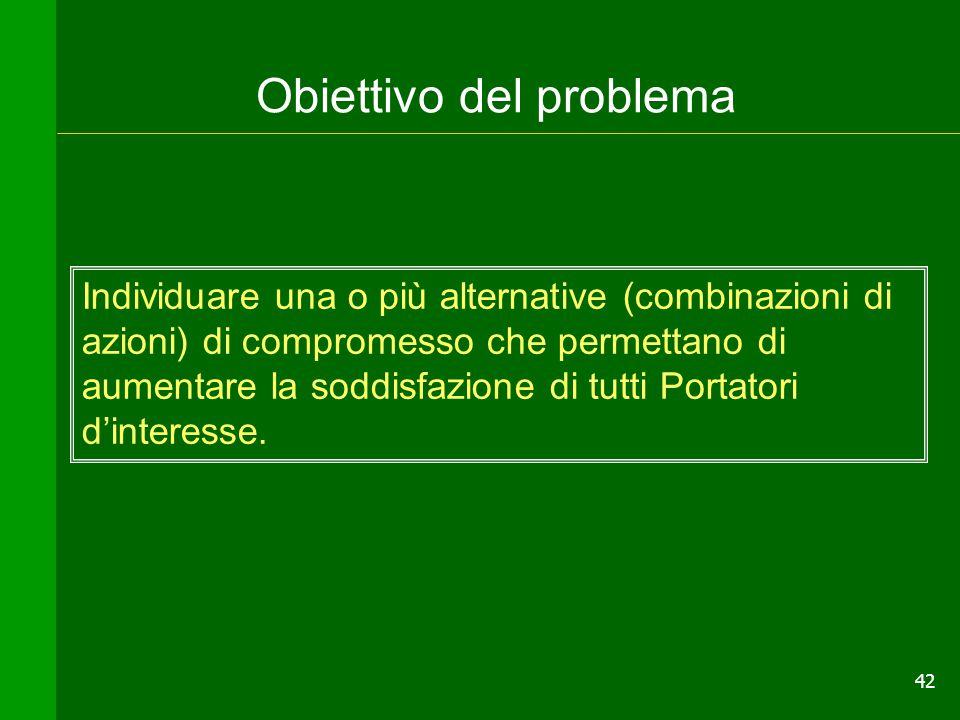 42 Obiettivo del problema Individuare una o più alternative (combinazioni di azioni) di compromesso che permettano di aumentare la soddisfazione di tu