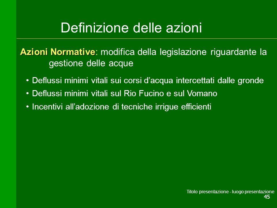 45 Titolo presentazione - luogo presentazione InterventiInterventi Definizione delle azioni Azioni Normative Azioni Normative: modifica della legislaz