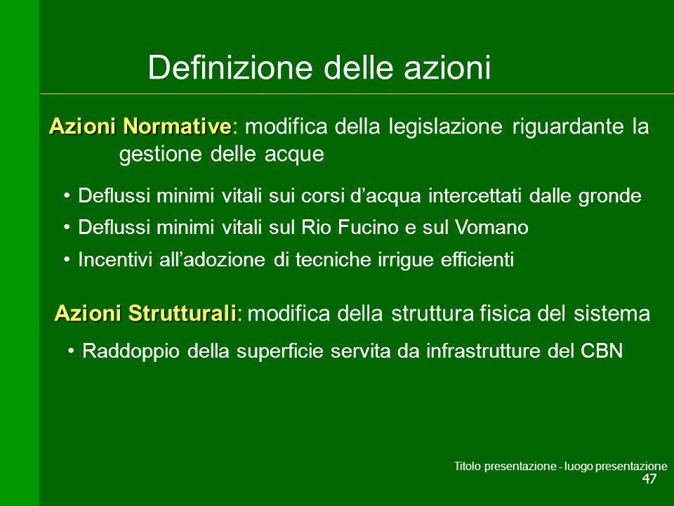 47 Titolo presentazione - luogo presentazione InterventiInterventi Definizione delle azioni Azioni Normative Azioni Normative: modifica della legislaz