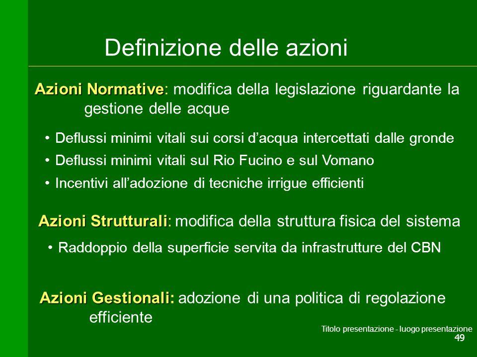 49 Titolo presentazione - luogo presentazione InterventiInterventi Definizione delle azioni Azioni Normative Azioni Normative: modifica della legislaz