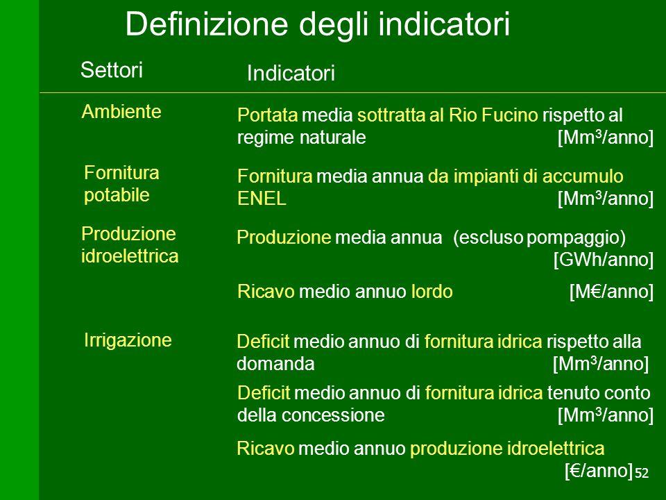 52 Definizione degli indicatori Irrigazione Fornitura potabile Ambiente Portata media sottratta al Rio Fucino rispetto al regime naturale [Mm 3 /anno]