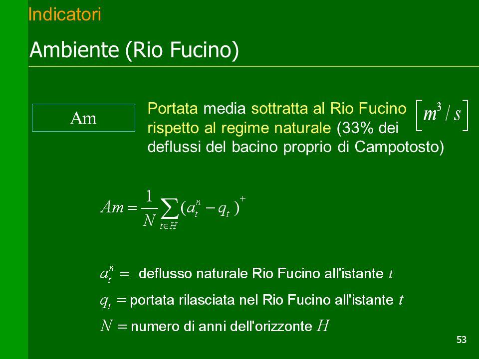 53 Portata media sottratta al Rio Fucino rispetto al regime naturale (33% dei deflussi del bacino proprio di Campotosto) Am Ambiente (Rio Fucino) Indi