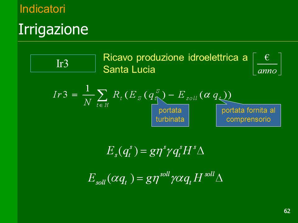 62 Irrigazione Ricavo produzione idroelettrica a Santa Lucia Ir3 Indicatori portata fornita al comprensorio portata turbinata