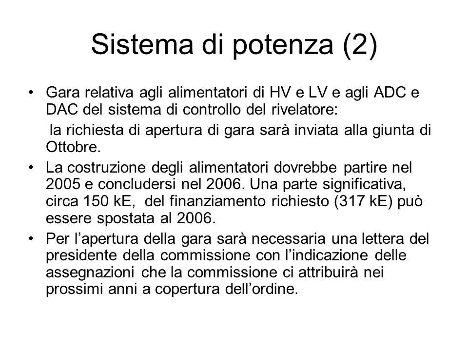 Sistema di potenza (2) Gara relativa agli alimentatori di HV e LV e agli ADC e DAC del sistema di controllo del rivelatore: la richiesta di apertura di gara sarà inviata alla giunta di Ottobre.