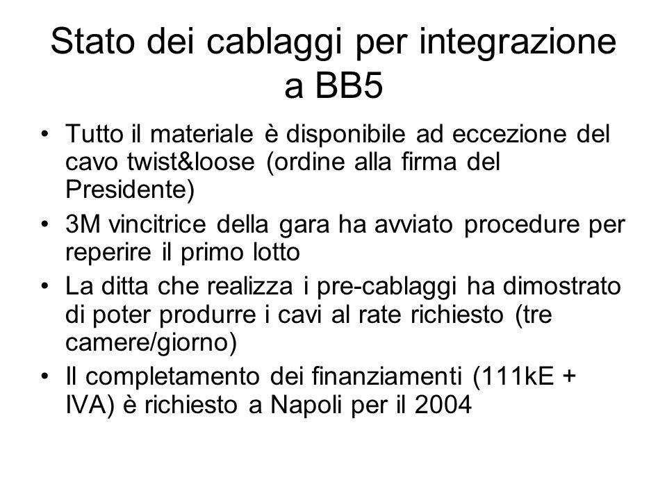 Stato dei cablaggi per integrazione a BB5 Tutto il materiale è disponibile ad eccezione del cavo twist&loose (ordine alla firma del Presidente) 3M vincitrice della gara ha avviato procedure per reperire il primo lotto La ditta che realizza i pre-cablaggi ha dimostrato di poter produrre i cavi al rate richiesto (tre camere/giorno) Il completamento dei finanziamenti (111kE + IVA) è richiesto a Napoli per il 2004