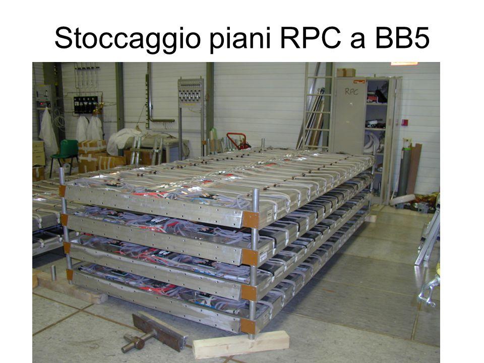 Stoccaggio piani RPC a BB5