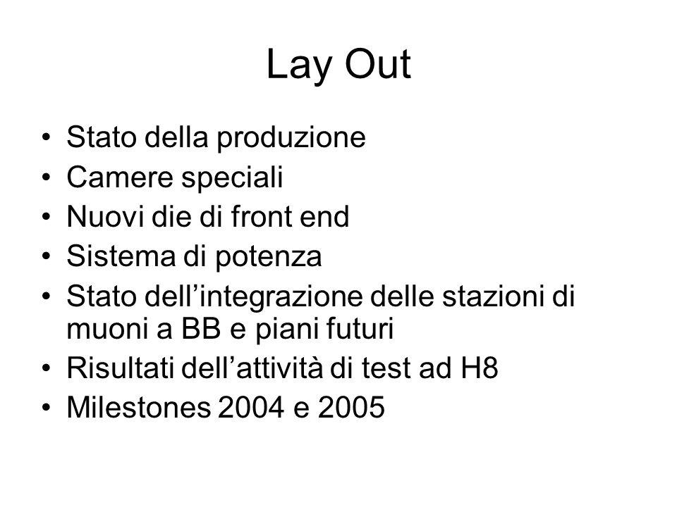 Lay Out Stato della produzione Camere speciali Nuovi die di front end Sistema di potenza Stato dell'integrazione delle stazioni di muoni a BB e piani futuri Risultati dell'attività di test ad H8 Milestones 2004 e 2005