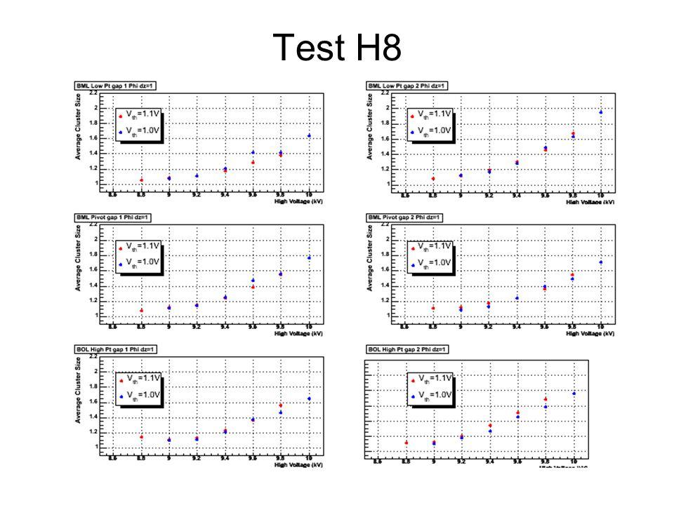 Test H8