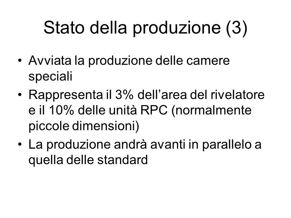 Stato della produzione (3) Avviata la produzione delle camere speciali Rappresenta il 3% dell'area del rivelatore e il 10% delle unità RPC (normalmente piccole dimensioni) La produzione andrà avanti in parallelo a quella delle standard